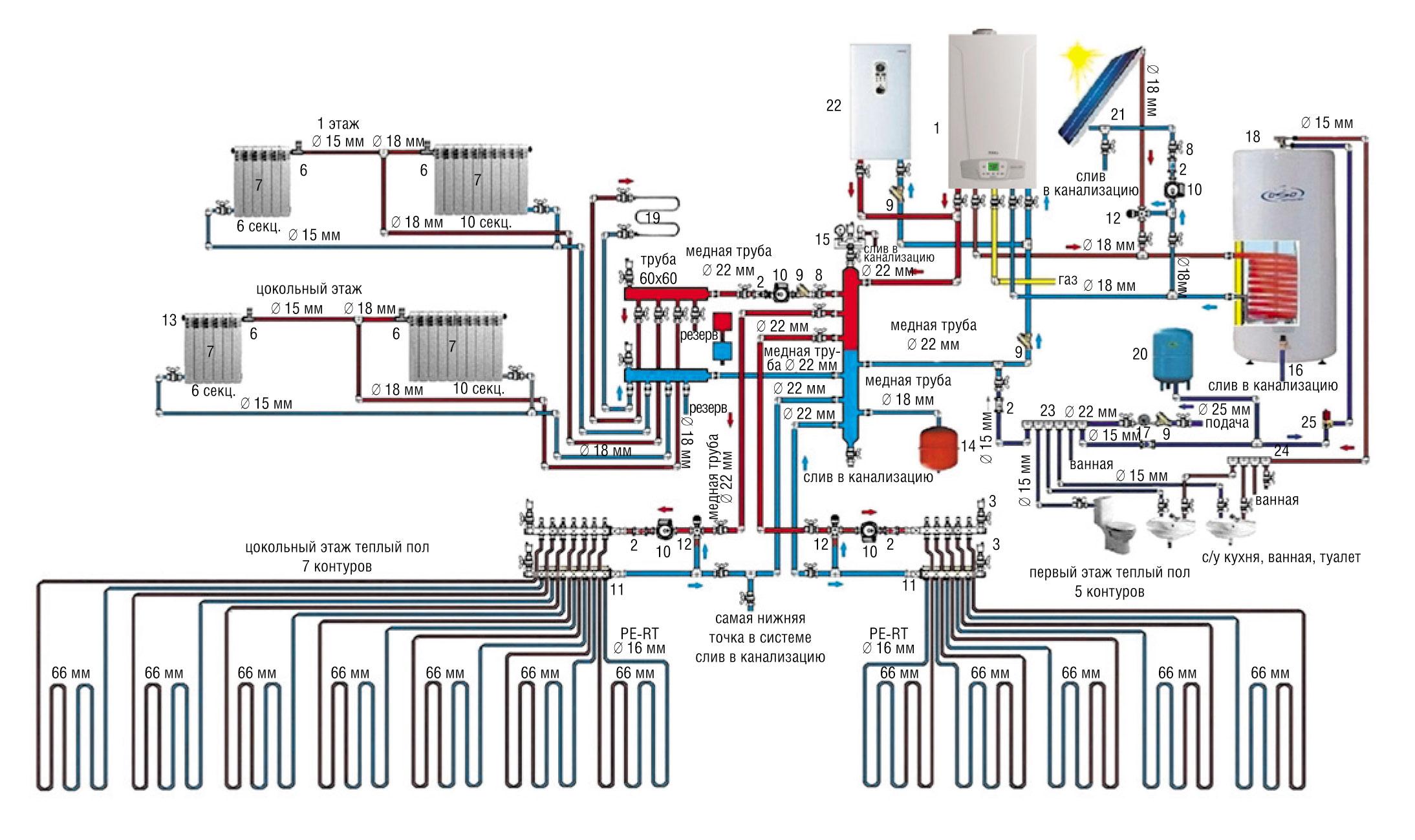 Схема коллекторного отопление частного дома своими руками